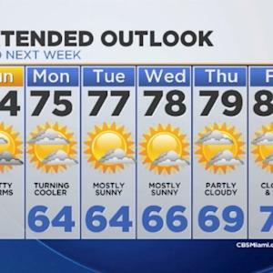 CBSMiami.com Weather @ Your Desk 12/15/13 11:00 a.m