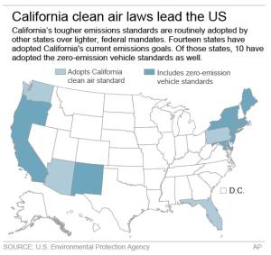 California passes new auto emission rules