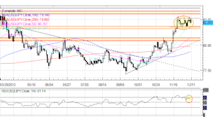 Forex_Euro_Cant_Catch_a_Break_as_Monti_Exit_Signals_Italian_Elections_fx_news_technical_analysis_body_Picture_5.png, Forex: European Equities Optimistic but European Currencies Lag