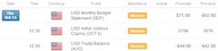 Weak_US_Dollar_Gives_Way_to_Aussie_Euro_Rebound_Gold_Higher_as_Well_body_x0000_i1031.png, Weak US Dollar Gives Way to Aussie, Euro Rebound; Gold Highe...