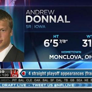 St. Louis Rams pick tackle Andrew Donnal No. 119 in 2015 NFL Draft