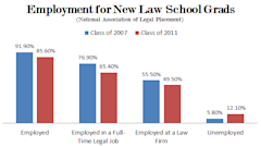 Employment_for_New_Law_Grads_NALP_EDIT.PNG