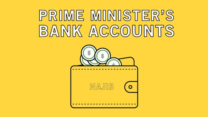 Malaysia's 1MDB Decoded: The Prime Minister's Bank Accounts