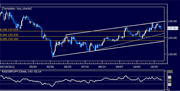 Forex_Analysis_GBPJPY_Classic_Technical_Report_11.08.2012_body_Picture_5.png, Forex Analysis: GBPJPY Classic Technical Report 11.08.2012