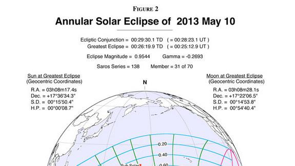 Solar Eclipse Today Also Visible from Hawaii