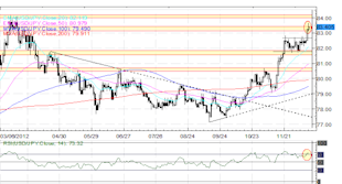 Forex_More_QE_Does_Little_Damage_to_US_Dollar_Yen_Remains_Weak_fx_news_technical_analysis_body_Picture_7.png, Forex: More QE Does Little Damage to US Dollar, Yen Remains Weak