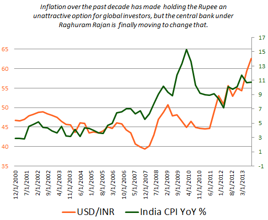 Indian_Rupee_to_Strengthen_as_Reserve_Bank_of_India_Tackles_Inflation_body_Picture_2.png, Indian Rupee to Strengthen as Reserve Bank of India Tackles ...