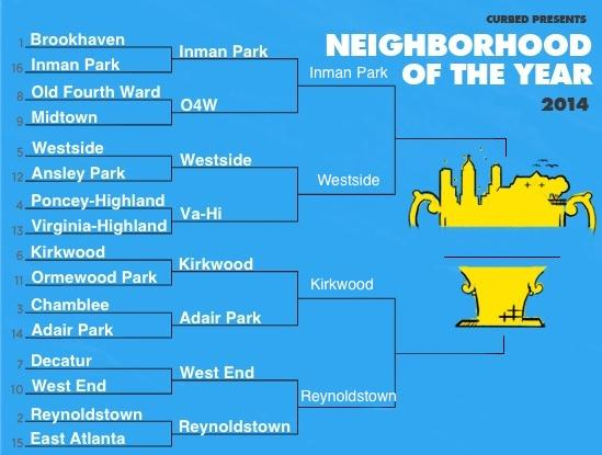 Curbed Cup 2014: Curbed Cup Round 1 Results! There's a Lesson Here