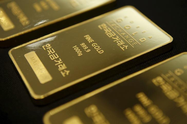 Gold steadies, supported by weak U.S. export data