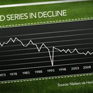 Game 7 Saves 2014 World Series From Record-Low TV Ratings