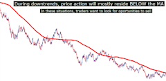 Trading_with_Moving_Averages_body_Picture_2.png, Trading with Moving Averages