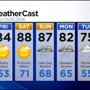 KDKA-TV Afternoon Forecast (7/11)