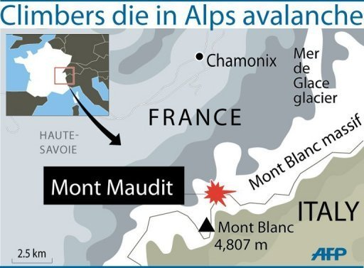 The Alpine mountains where at least nine climbers were killed in an avalanche on Thursday