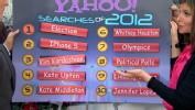 Yahoo's Top 10 Searches for 2012
