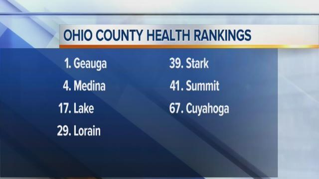 New study ranks Ohio's 88 counties using health factors.