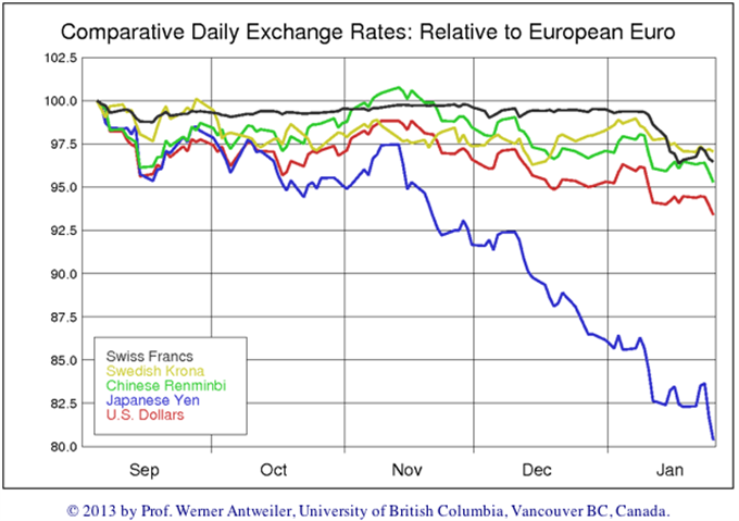 """Guest_Commentary_Trade_Balance_Threatens_European_Miracle_body_Picture_1.png, Guest Commentary: Trade Balance Threatens """"European Miracle"""""""