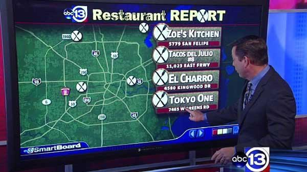 Houston Restaurant Violation Report as of Jan. 22