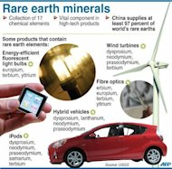 <p>Fact file on rare earths. China said Wednesday its regulation of the rare earths industry was in line with global trade rules, as it faces international pressure over its control of the crucial elements.</p>