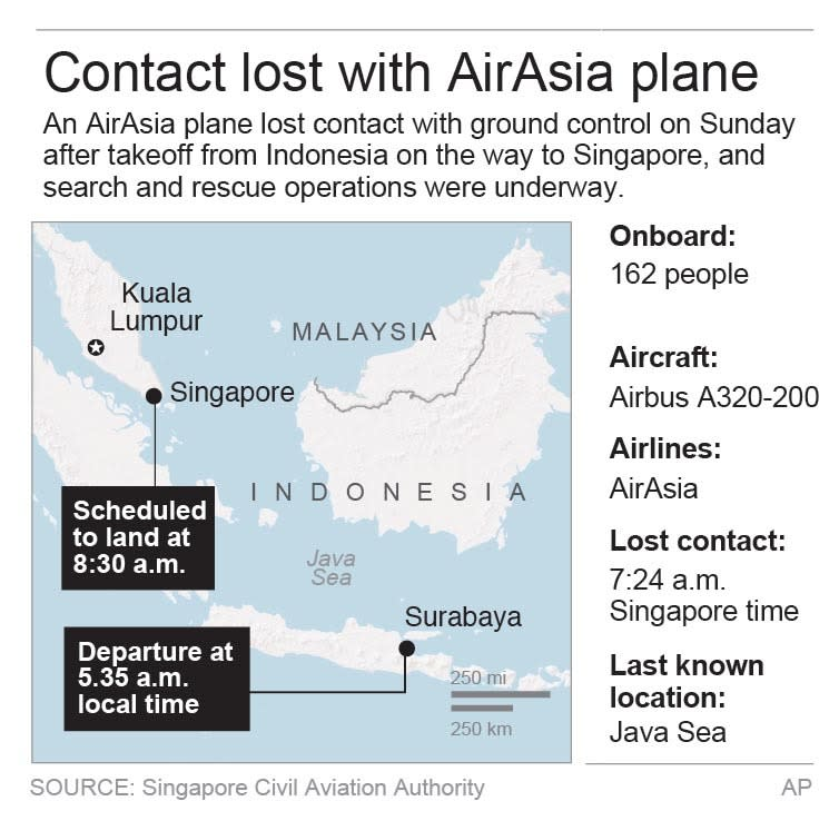 Q&A on what might have happened to AirAsia flight