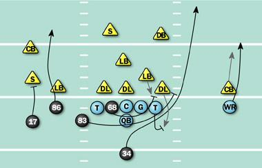 Bunch formation will take pressure off QB
