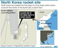Graphic showing the Sohae Satellite Launch Station in North Korea. North Korea has installed the first stage of a long-range rocket it plans to launch this month on the launch pad, a report said Monday