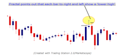 """LEARN_FOREX_Trading_Risk-Off_Currencies_as_Fiscal_Cliff_Looms__body_Picture_14.png, LEARN FOREX – Trading """"Risk-Off"""" Currencies as Fiscal Cliff ..."""