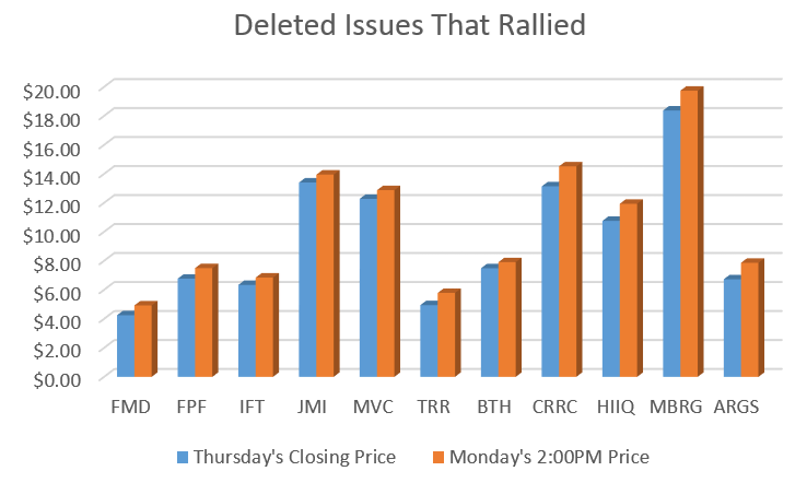 rallied_graph.png
