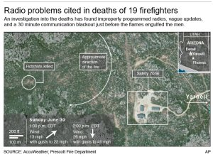 Shows where firefighters died near Yarnell, Arizona; …