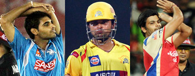 Spot-fixing: UP players under surveillance