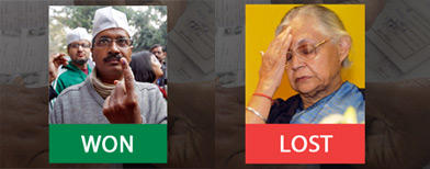 Elections 2013: Biggest winners and losers