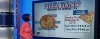 Why the govt.wants a slice of your pizza