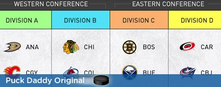 All you need to know about NHL realignment
