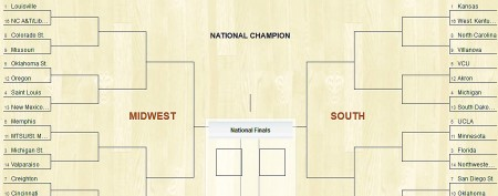 Want to win your bracket contest? Here's how