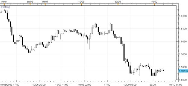 Dollar_Lifted_on_FOMC_Fiscal_Hope_What_to_Watch_for_BoE_and_Pound_body_Picture_1.png, Dollar Lifted on FOMC, Fiscal Hope; What to Watch for BoE and Pound