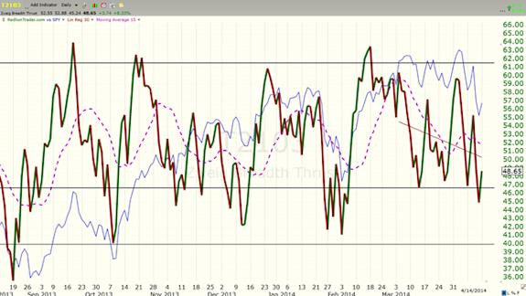 image thumb79 MiM continues to sell and now everything else is too: $ES F 1794 x 1768