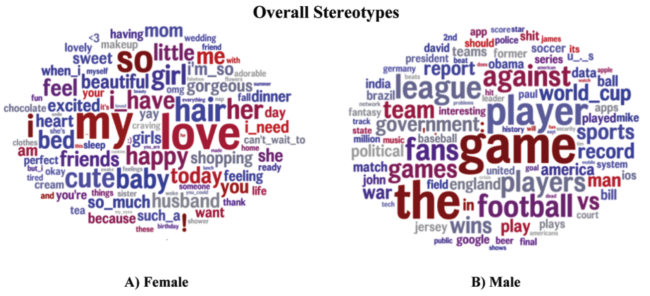 stereotype accuracy The preponderance of scholarly theory and research on stereotypes assumes  that they are bad and inaccurate, but understanding stereotype accuracy and.