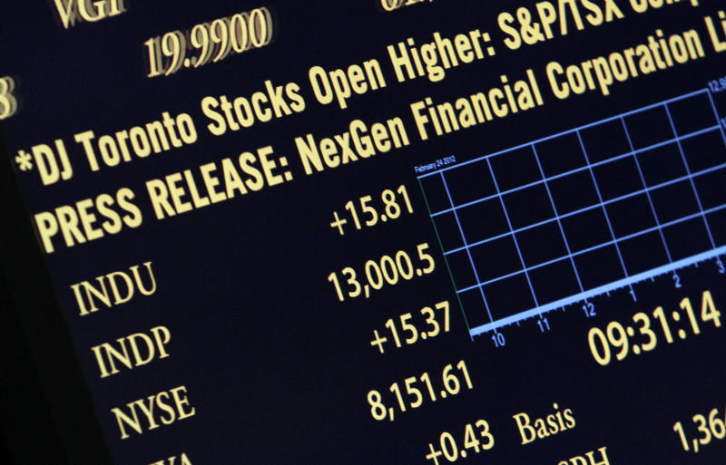 Dow 13,000 is a big number, but it's just a number