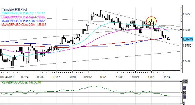 Forex_Japanese_Yen_Tanks_on_Unlimited_Easing_Concerns_Euro_Leads_Currency_Trading_Technical_Analysis_body_Picture_4.png, Forex: Japanese Yen Tanks on Unlimited Easing Concerns; Euro Leads