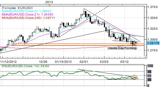 Sterling_Recovery_Continues_Euro_Stumbles_as_Data_Diverges_body_Picture_6.png, Sterling Recovery Continues, Euro Stumbles as Data Diverges