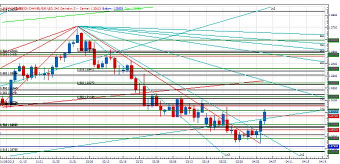 PT_turn_windowusdjpy_body_Picture_4.png, Price & Time: The Turn Window in USD/JPY