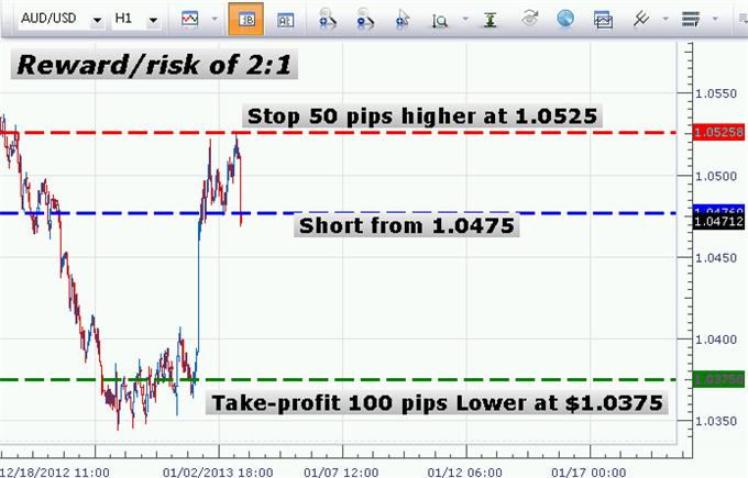 forex_analysis_why_do_many_traders_lose_money_body_Picture_7.png, Forex Education: Why do Many Traders Lose Money?