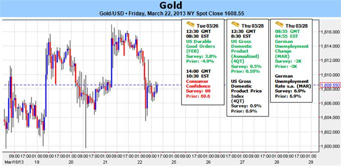 Gold_Bears_Poised_as_Prices_Mount_1600-_Cypress_In_Focus_body_Picture_1.png, Gold Bears Poised as Prices Mount $1600- Cypress In Focus