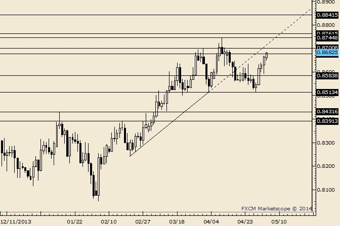 eliottWaves_nzd-usd_body_Picture_7.png, NZD/USD Fails to Make New High with AUDUSD