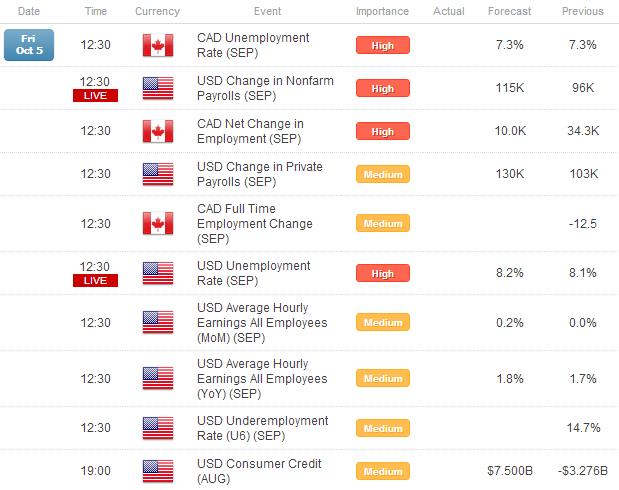 Aussie_and_Kiwi_Lead_Yen_Stable_on_BoJ_US_Dollar_Steady_Ahead_of_NFPs_body_x0000_i1031.png, Aussie and Kiwi Lead, Yen Stable on BoJ; US Dollar Steady Ahead of NFPs