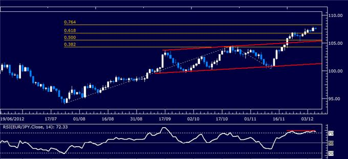 Forex_Analysis_EURJPY_Classic_Technical_Report_12.06.2012_body_Picture_1.png, Forex Analysis: EUR/JPY Classic Technical Report 12.06.2012