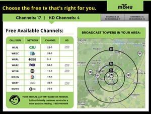 """""""TV-For-Free"""" Helps People Discover Local Over-The-Air TV Channels Available in HD"""
