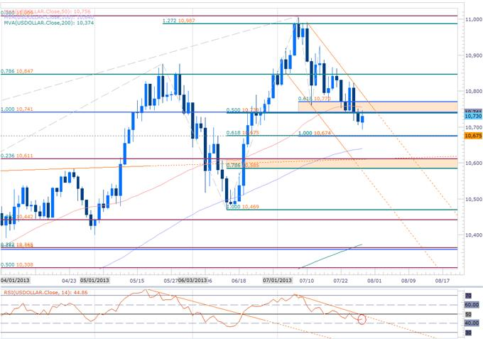 Forex_USD_EUR_GBP_Scalp_Bias_at_Risk_Ahead_of_FOMC_ECB_BoE_NFP_body_Picture_1.png, USD, EUR & GBP Scalp Bias at Risk Ahead of FOMC, ECB, BoE, NFP