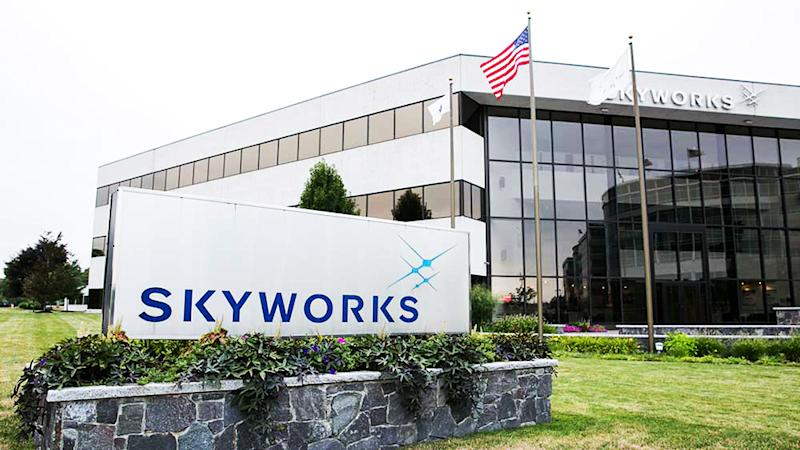 The Skyworks Solutions (SWKS) - Investment Analysts' Weekly Ratings Updates
