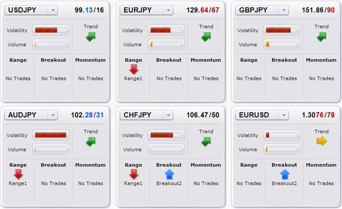 forex_trade_update_trading_yen_and_dollar_breakdown_body_Picture_5.png, Trade Update: Positioning for US Dollar and Japanese Yen Breakdowns
