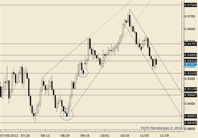 eliottWaves_aud-usd_body_audusd.png, AUD/USD Near Term at Risk Below .9400